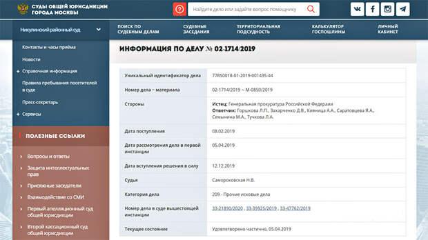 Информация по делу № 02-1714/2019