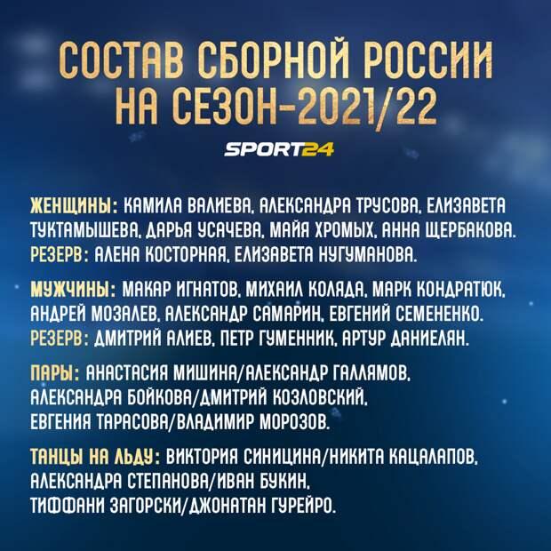 Почему состав сборной России по фигурке настолько невероятный