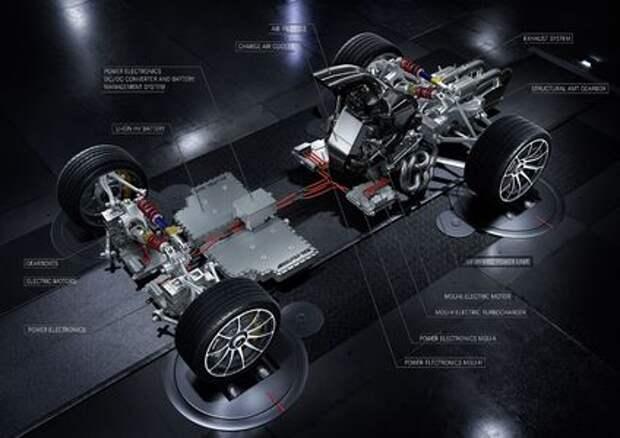 Новый гиперкар Mercedes-AMG: 1,6-литровый двигатель и цена в 2,2 млн. евро