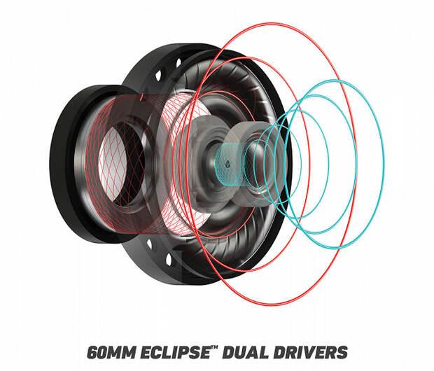 В игровой гарнитуре Turtle Beach Recon 500 используются 60-миллиметровые двойные излучатели Eclipse