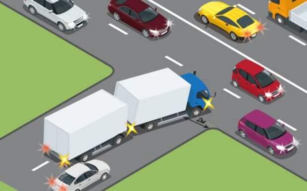 Раздавит и не заметит - разбираем типичную ошибку водителей