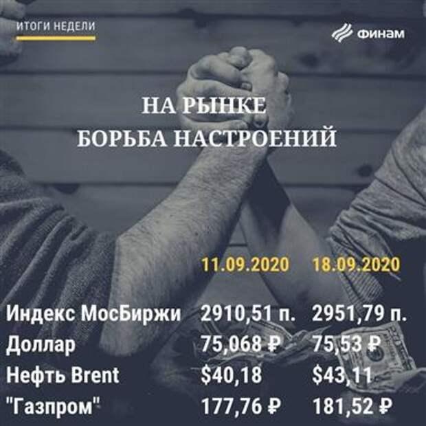 Итоги пятницы, 18 сентября: Российскому рынку не хватает поводов для роста