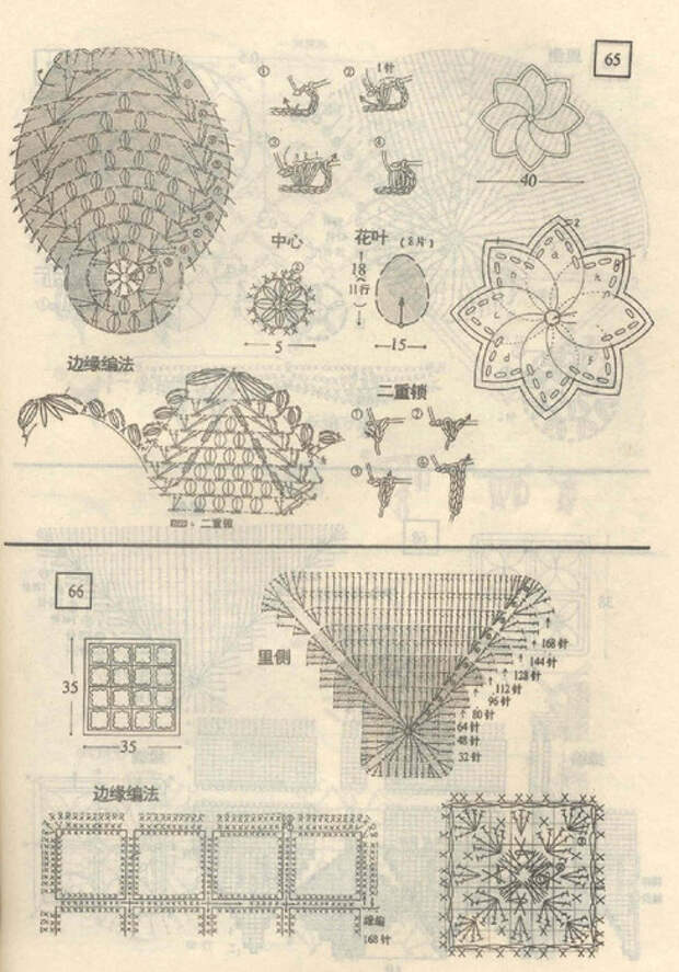 Chi 1996-10-1 7805587760 Trendy Handmade_36 (489x700, 139Kb)