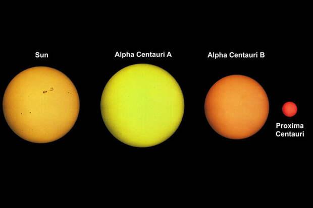 Проксима Центавра b – ближайшая к Земле экзопланета: сможет ли она стать нашим домом?