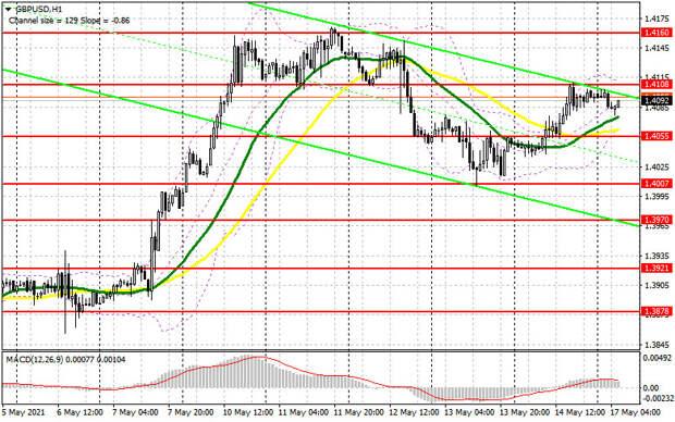 GBP/USD: план на европейскую сессию 17 мая. Commitment of Traders COT отчеты (разбор вчерашних сделок). Покупатели фунта