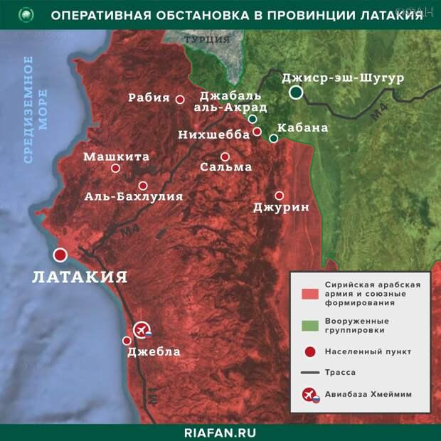 Провинция Латакия