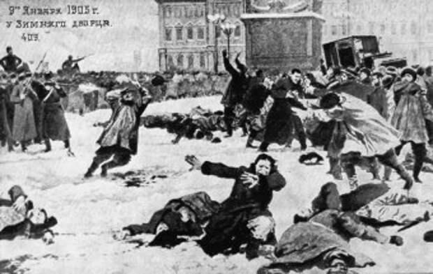 Фото: Кровавое воскресенье 9 января 1905