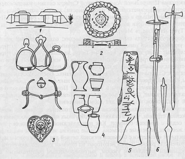 Тюрки Южной Сибири: 1 - крепость; 2 - курган; 3 - предметы конской сбруи; 4 - керамические сосуды; 5 - древнетюркская надпись; 6 - железные мечи и кинжалы