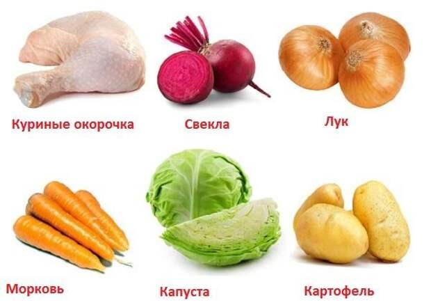 Украинский борщ с салом