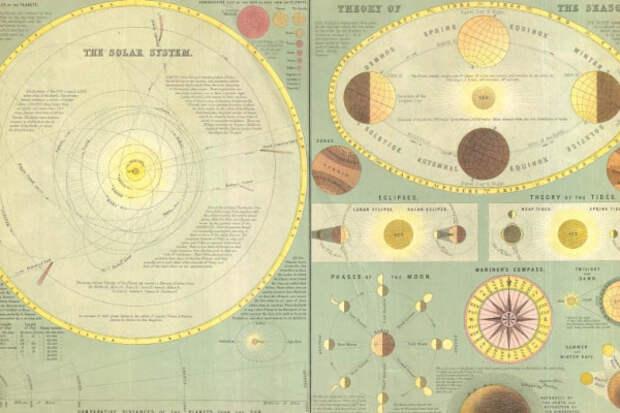 10-iznenadjujućih-cinjenica-koje-niste-znali-o-astrologiji (1)