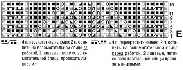 Асимметричный джемпер (Diy)
