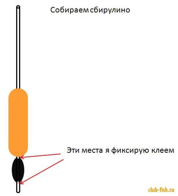 Как сделать сбирулино самостоятельно.