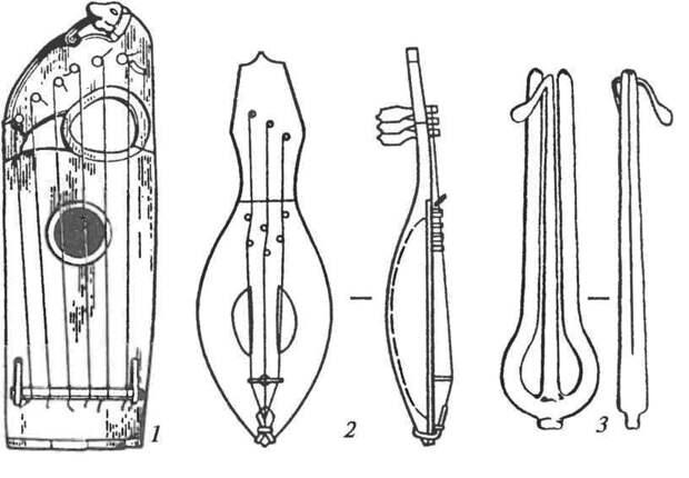 Древнерусские музыкальные инструменты: 1 — гусли; 2 — гудок; 3 — варган