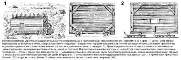 Тактика русских стрельцов в полевом бою. Сравнение с европейскими мушкетёрами.