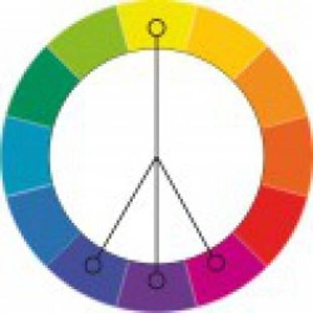 Учимся подбирать цвета.