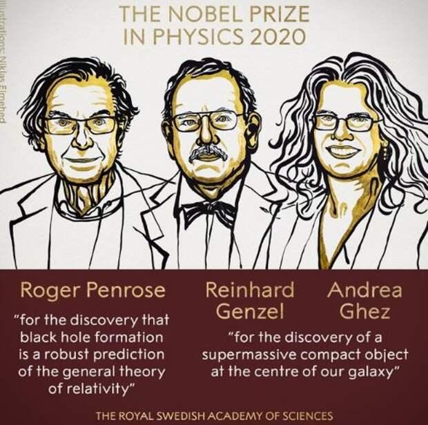 Нобелевскую премию по физике вручили за исследования черных дыр в галактике