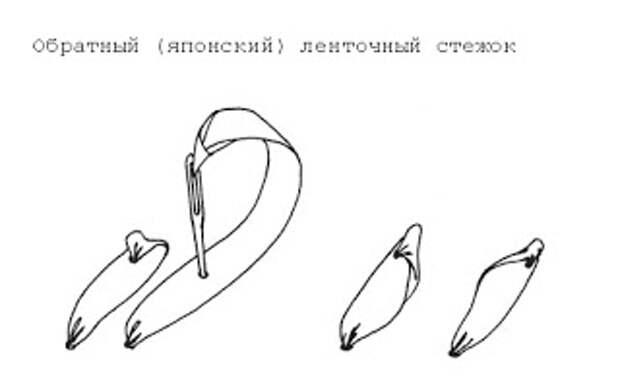 Ландыши. Вышивка лентами. Понятные уроки для начинающих