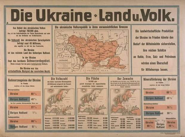 Украина в 1918 году