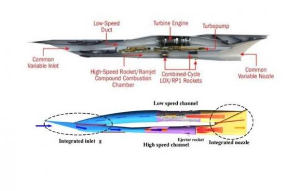 Разработка китайского сверхзвукового самолета