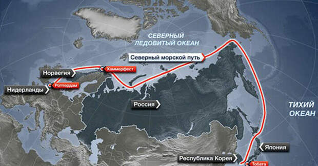Япония грозит России блокадой Северного морского пути