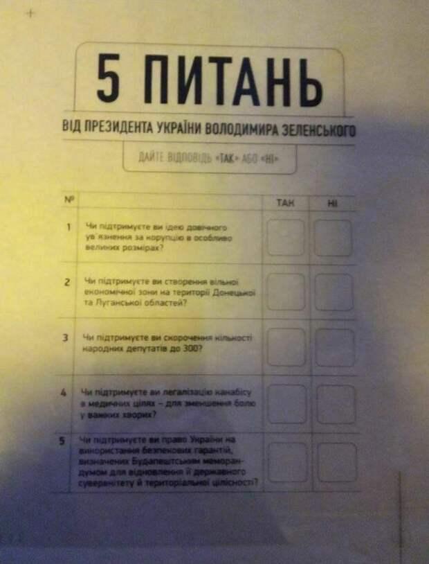 Предвыборная имитация от Владимира Зеленского