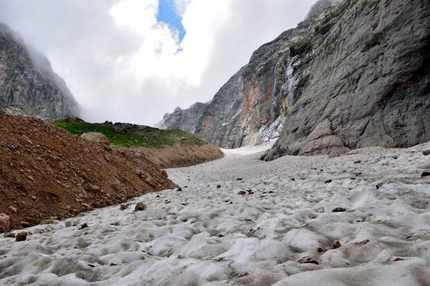 Малый Фиштинский ледник