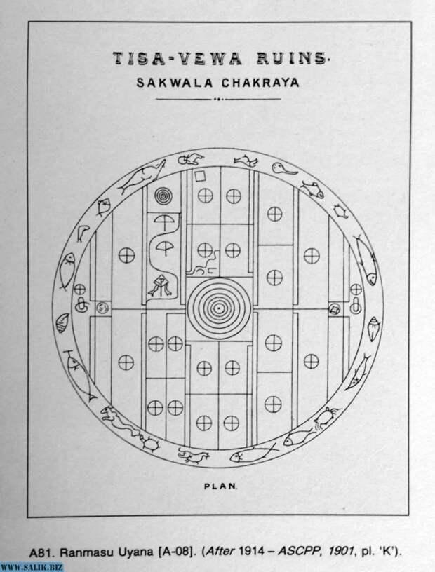 Древняя карта вселенной: что скрывается за звездными вратами Шри-Ланки?