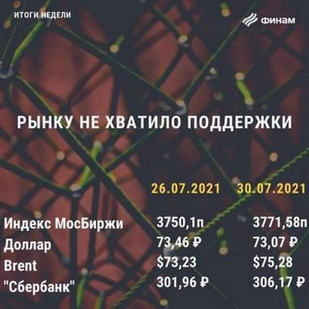 """Итоги пятницы, 30 июля: """"Эффект пятницы"""" определил динамику закрытия рынков"""
