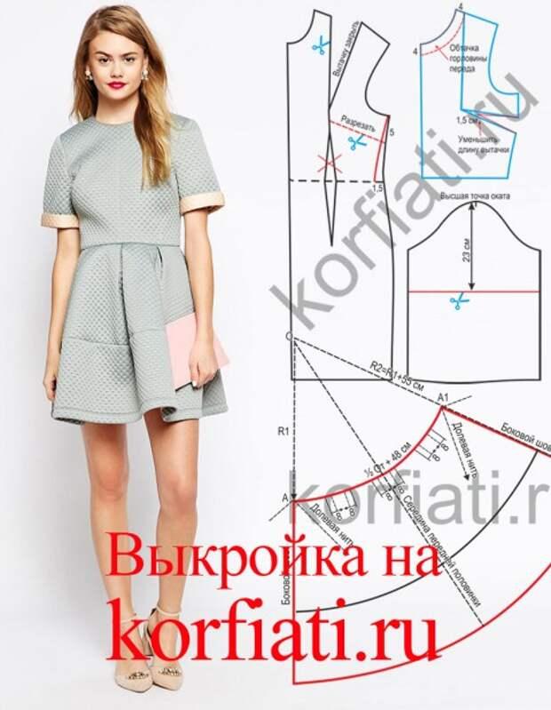 Neopren-dress--foto