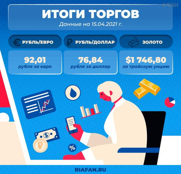 Аналитики рассказали о реакции рубля на желание США ввести санкции против РФ