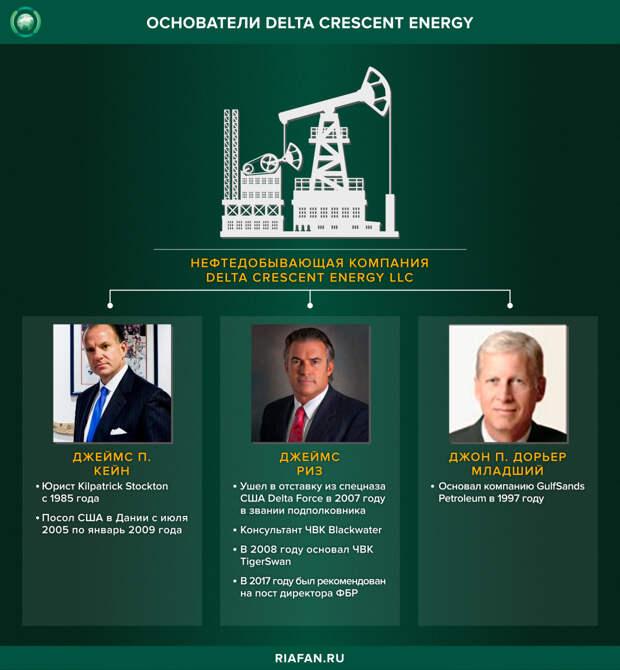Основатели Delta Crescent Energy LLC