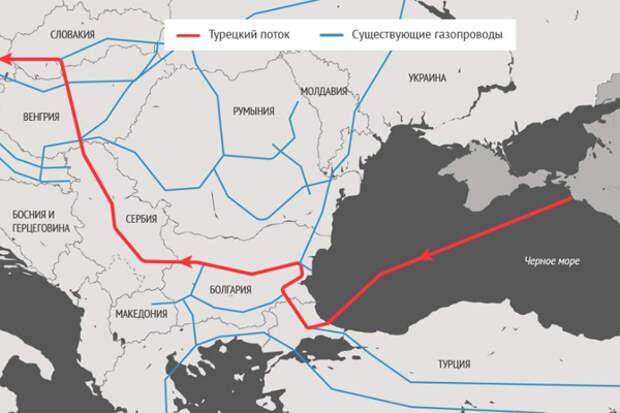 """Сербия не успевает запустить свою часть проекта """"Турецкий поток"""""""