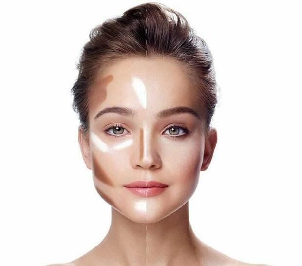 Формы лиц и их коррекция макияжем