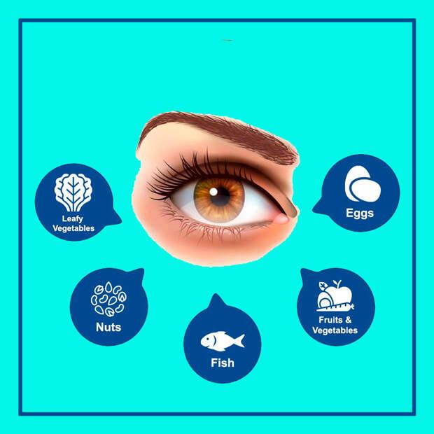 Продукты, которые помогут сохранить зрение на долгие годы