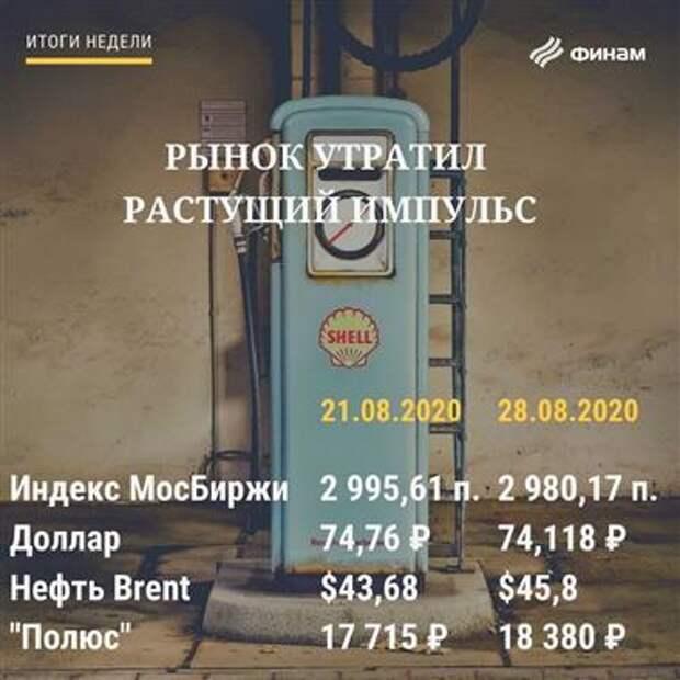 Итоги пятницы, 28 августа: Снижение российского рынка не говорит о начале нисходящего движения