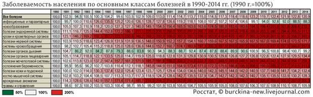 Мой ответ Чубайсу, оскорбившему всех советских людей