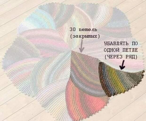 Необычный вязаный ковер своими руками (diy)