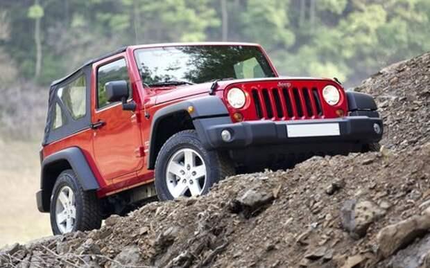 В России отзывают автомобили Jeep из-за различных дефектов