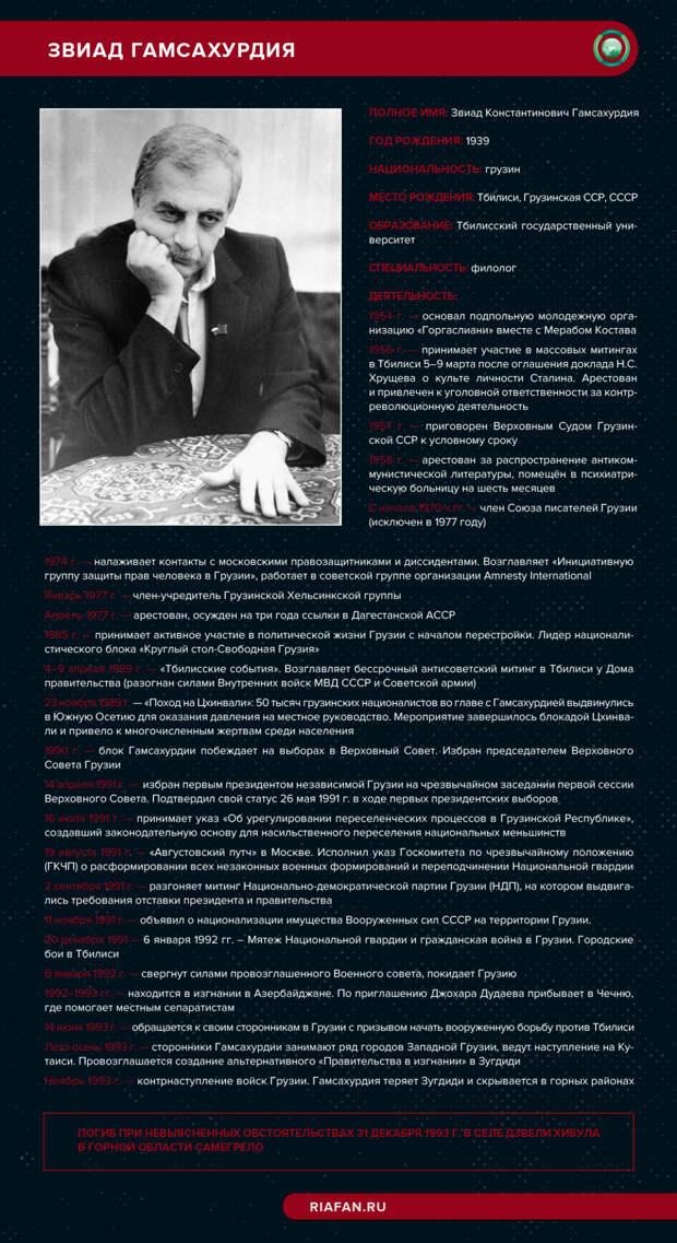 Первый президент Грузии Звиад Гамсахурдия