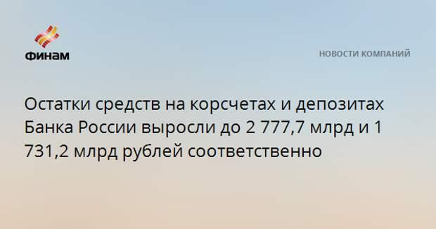 Остатки средств на корсчетах и депозитах Банка России выросли до 2 777,7 млрд и 1 731,2 млрд рублей соответственно