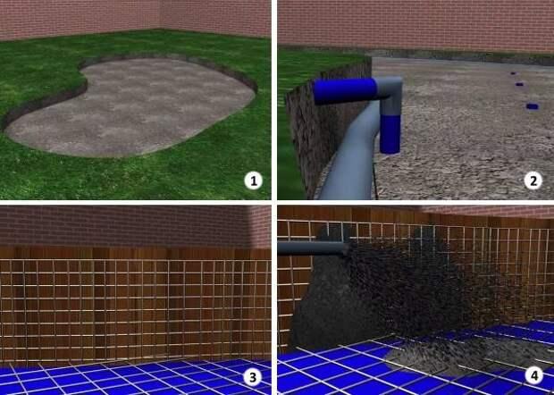 Как построить бассейн своими руками - готовые проекты с фото