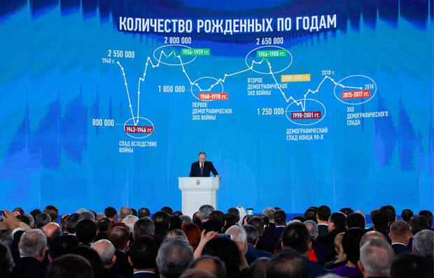 О чем говорил Владимир Путин в послании Федеральному собранию