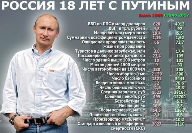 Спящие проснулись, атака на Путина - 2.