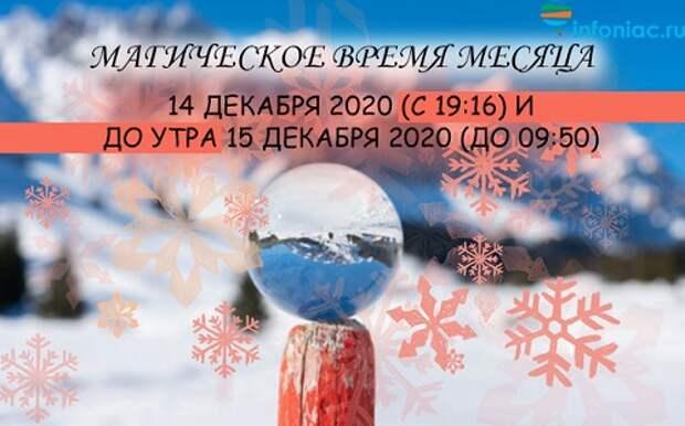 Лунный календарь повседневности для разных дел в декабре 2020 года.