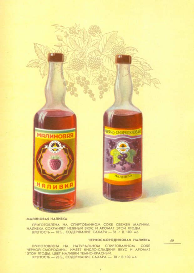 Приготовлены на натуральных спиртовых соках ягод.