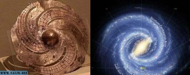 Галактический диск - об этом древнем артефакте — Альтернативный взгляд