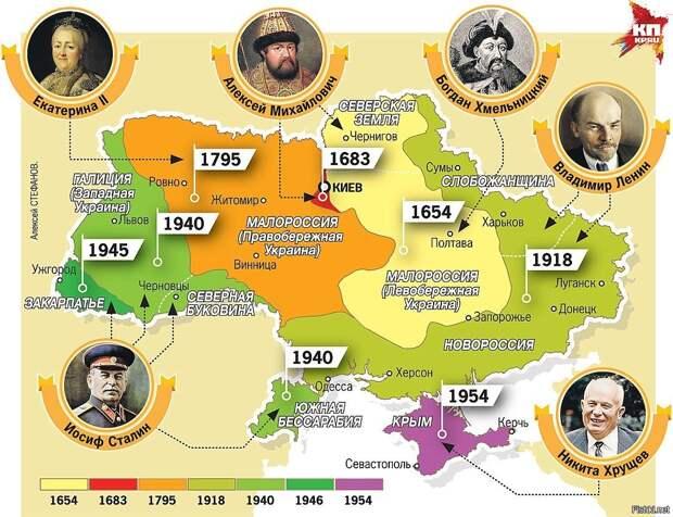 Затулин – украинскому оппоненту: «Никаких «ваших земель» у вас нет»