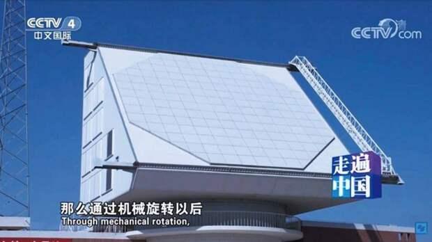 Состояние системы раннего ракетного предупреждения и контроля космического пространства в КНР