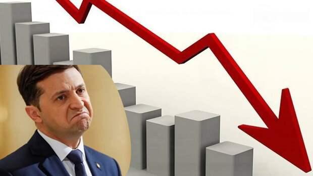 Падение закупочных цен на русофобию потрясло Киев
