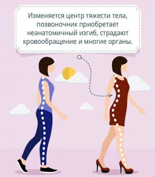Как отзыв на женское здоровье. Икона стиля